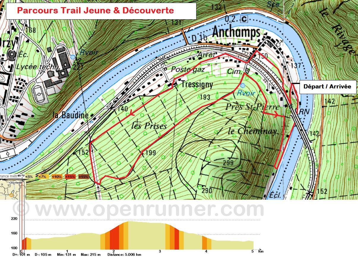 Trail Jeune Decouverte